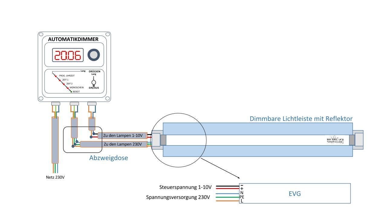 Atemberaubend Dimmer Vorschaltgerät Schaltplan Bilder - Elektrische ...
